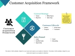 Customer Acquisition Framework Ppt PowerPoint Presentation Styles Slide Portrait