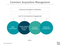 Customer Acquisition Management Ppt PowerPoint Presentation Files