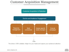 Customer Acquisition Management Ppt PowerPoint Presentation Microsoft