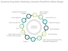 Customer Acquisition Marketing Channels Powerpoint Slides Design