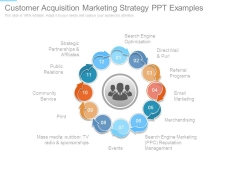 Customer Acquisition Marketing Strategy Ppt Examples