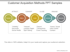 Customer Acquisition Methods Ppt Samples