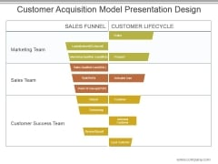 Customer Acquisition Model Presentation Design
