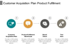 Customer Acquisition Plan Product Fulfillment Warehouse Brand Vision Ppt PowerPoint Presentation Icon Deck