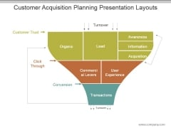 Customer Acquisition Planning Presentation Layouts
