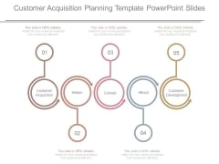 Customer Acquisition Planning Template Powerpoint Slides