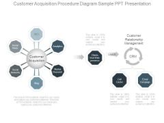 Customer Acquisition Procedure Diagram Sample Ppt Presentation