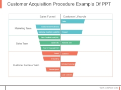 Customer Acquisition Procedure Example Of Ppt