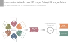 Customer Acquisition Process Ppt Images Gallery Ppt Images Gallery