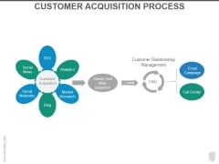 Customer Acquisition Process Ppt PowerPoint Presentation Designs