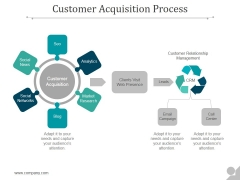 Customer Acquisition Process Ppt PowerPoint Presentation Graphics