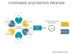 Customer Acquisition Process Ppt PowerPoint Presentation Introduction