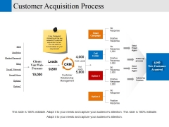 customer acquisition process ppt powerpoint presentation pictures outfit