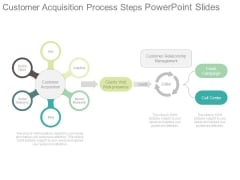 Customer Acquisition Process Steps Powerpoint Slides