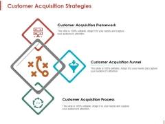 Customer Acquisition Strategies Ppt PowerPoint Presentation Portfolio Slides