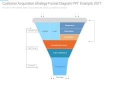 Customer Acquisition Strategy Funnel Diagram Ppt Example 2017