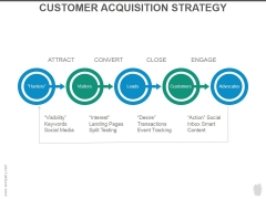 Customer Acquisition Strategy Ppt PowerPoint Presentation Background Designs