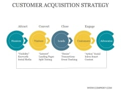 Customer Acquisition Strategy Ppt PowerPoint Presentation Designs
