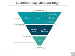 Customer Acquisition Strategy Ppt PowerPoint Presentation Information