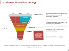 Customer Acquisition Strategy Ppt PowerPoint Presentation Layouts Gridlines