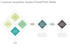 Customer Acquisition System Powerpoint Slides