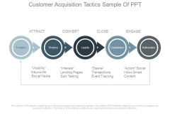 Customer Acquisition Tactics Sample Of Ppt