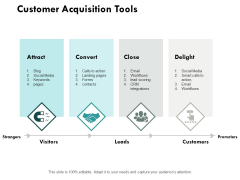 Customer Acquisition Tools Marketing Ppt PowerPoint Presentation Icon Microsoft