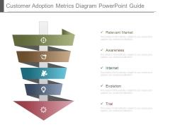 Customer Adoption Metrics Diagram Powerpoint Guide