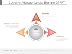 Customer Advocacy Loyalty Example Of Ppt