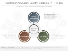 Customer Advocacy Loyalty Example Ppt Slides