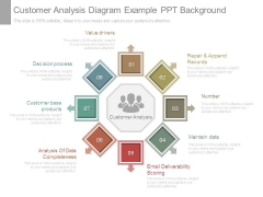 Customer Analysis Diagram Example Ppt Background
