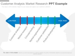 Customer Analysis Market Research Ppt Example