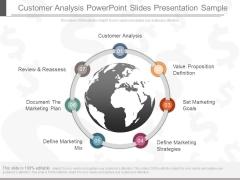 Customer Analysis Powerpoint Slides Presentation Sample