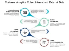 Customer Analytics Collect Internal And External Data Ppt PowerPoint Presentation Portfolio Skills
