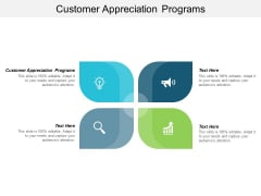 Customer Appreciation Programs Ppt PowerPoint Presentation Gallery Layout Cpb