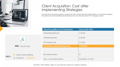 Customer Attainment Price To Gain New Clients Client Acquisition Cost After Implementing Strategies Brochure PDF