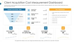 Customer Attainment Price To Gain New Clients Client Acquisition Cost Measurement Dashboard Microsoft PDF