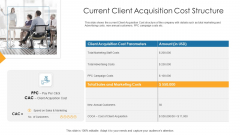 Customer Attainment Price To Gain New Clients Current Client Acquisition Cost Structure Themes PDF