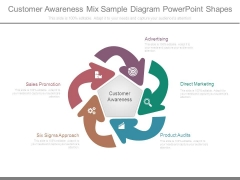Customer Awareness Mix Sample Diagram Powerpoint Shapes