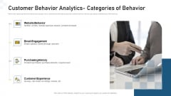 Customer Behavior Analytics Categories Of Behavior Ppt Icon Background PDF