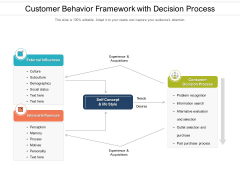Customer Behavior Framework With Decision Process Ppt PowerPoint Presentation Model Graphic Images PDF