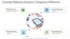 Customer Behavioral Data And Analytics Customer Behavior Analytics Categories Of Behavior Ideas PDF