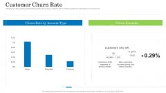 Customer Behavioral Data And Analytics Customer Churn Rate Guidelines PDF