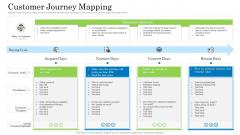Customer Behavioral Data And Analytics Customer Journey Mapping Themes PDF
