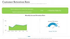 Customer Behavioral Data And Analytics Customer Retention Rate Graphics PDF