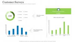Customer Behavioral Data And Analytics Customer Surveys Information PDF