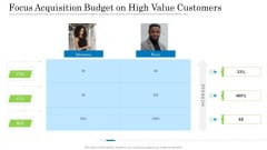 Customer Behavioral Data And Analytics Focus Acquisition Budget On High Value Customers Infographics PDF