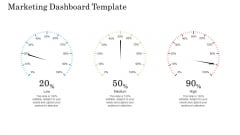 Customer Behavioral Data And Analytics Marketing Dashboard Template Professional PDF