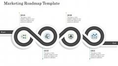 Customer Behavioral Data And Analytics Marketing Roadmap Template Clipart PDF