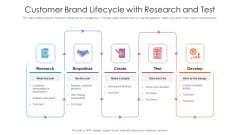Customer Brand Lifecycle With Research And Test Ppt PowerPoint Presentation File Grid PDF
